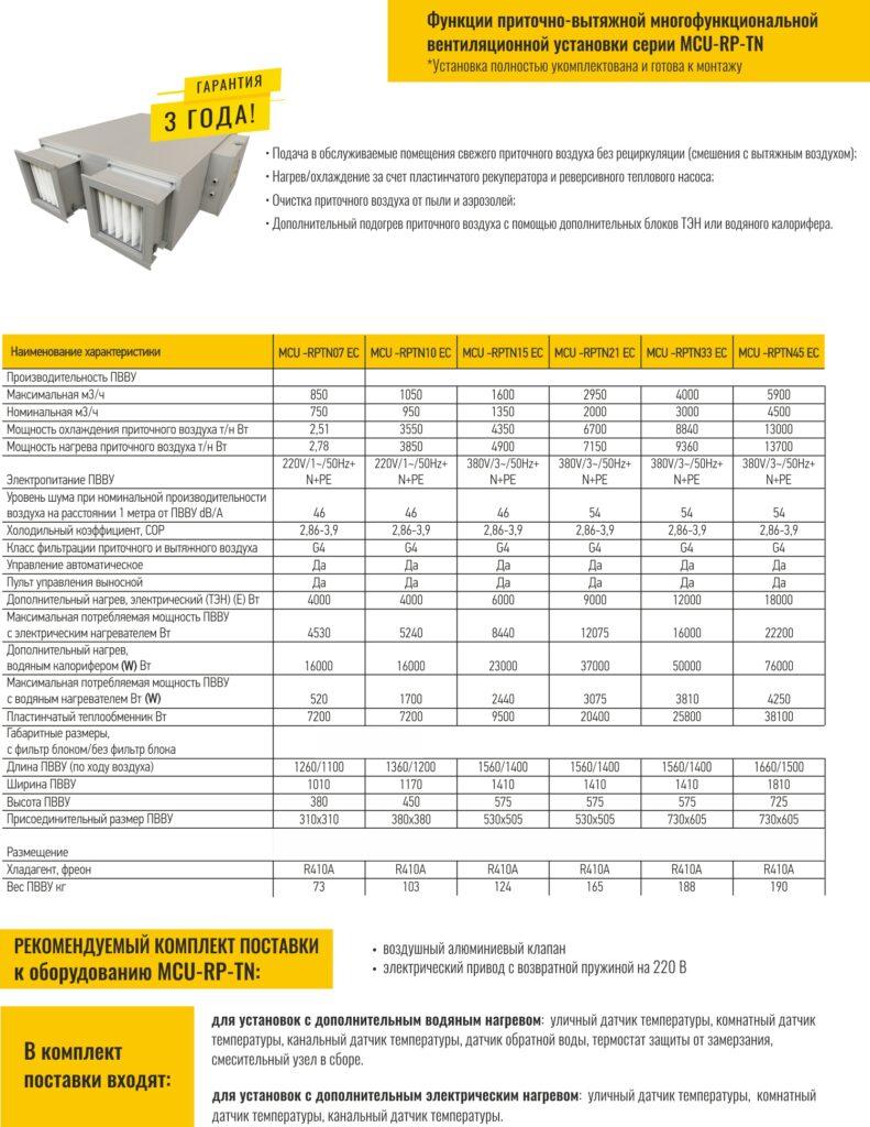 приточно-вытяжная установка MCU RPTN